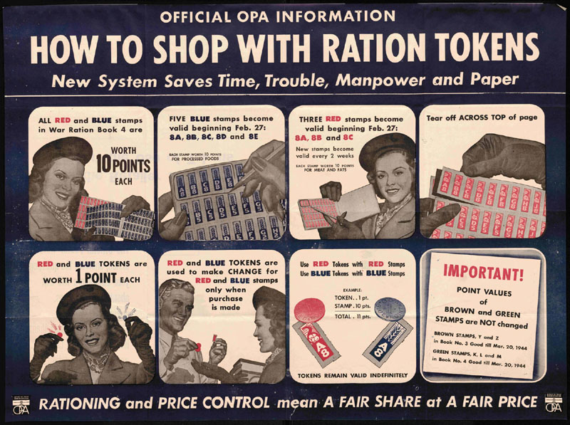 How to Shop with Ration Book